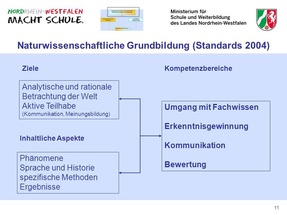 Naturwissenschaftliche Grundbildung (Standards 2004)