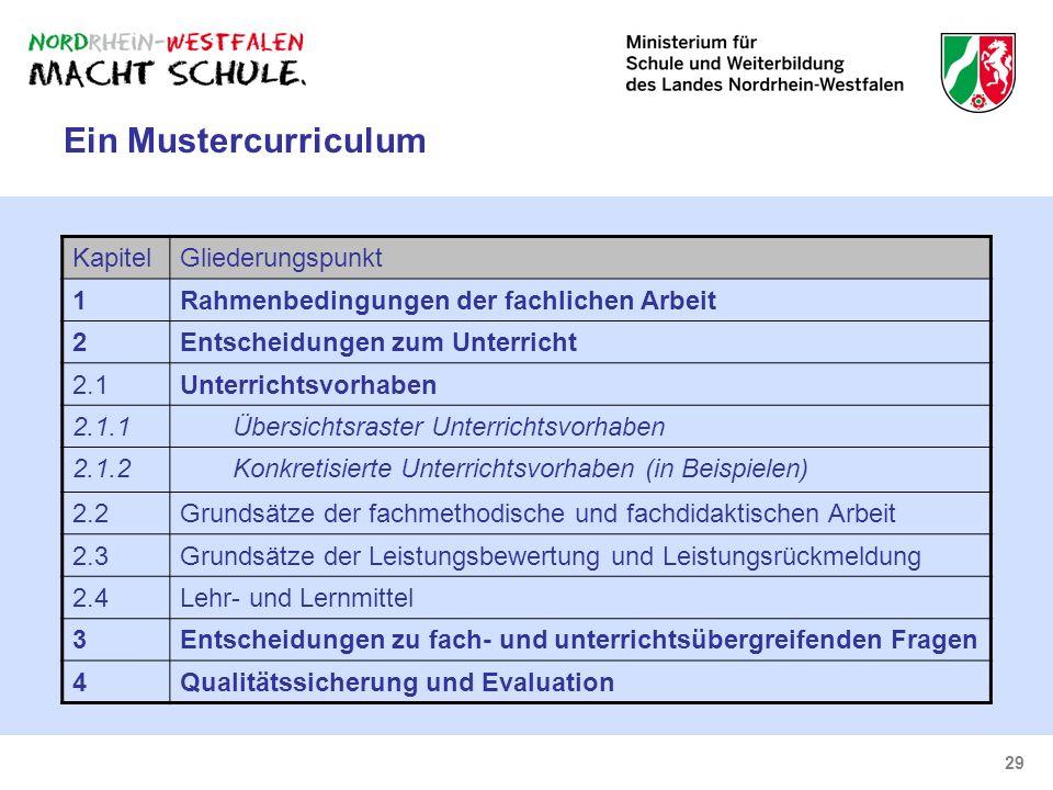 Ein Mustercurriculum Kapitel Gliederungspunkt 1