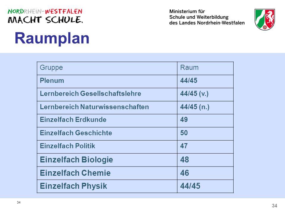 Raumplan Einzelfach Biologie 48 Einzelfach Chemie 46 Einzelfach Physik