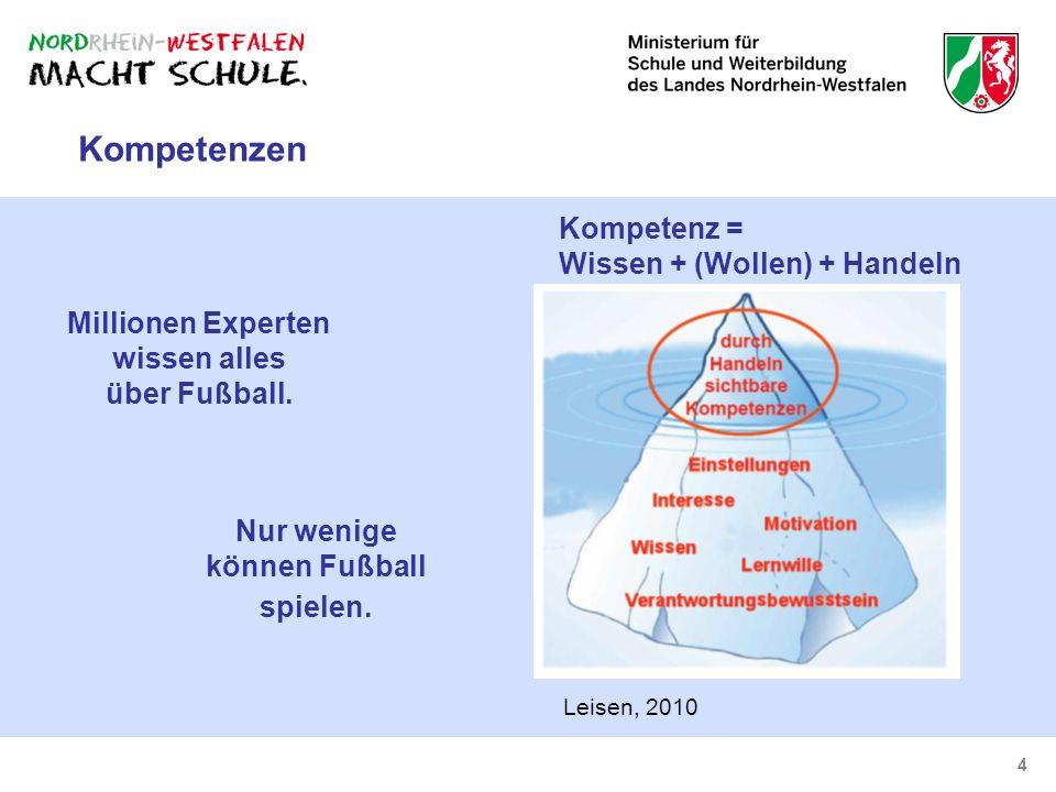 Kompetenzen Kompetenz = Wissen + (Wollen) + Handeln Millionen Experten