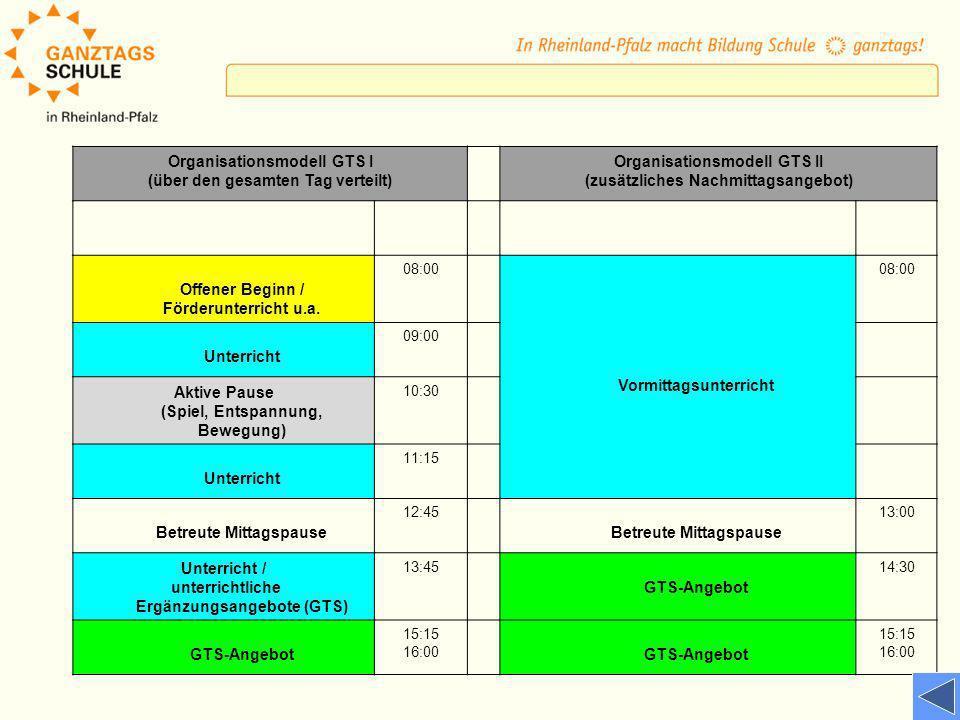 Organisationsmodell GTS I (über den gesamten Tag verteilt)