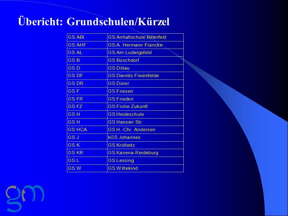 Übericht: Grundschulen/Kürzel
