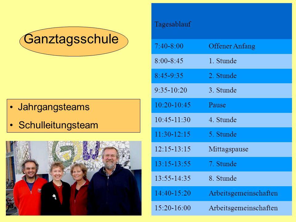 Ganztagsschule Jahrgangsteams Schulleitungsteam Tagesablauf 7:40-8:00