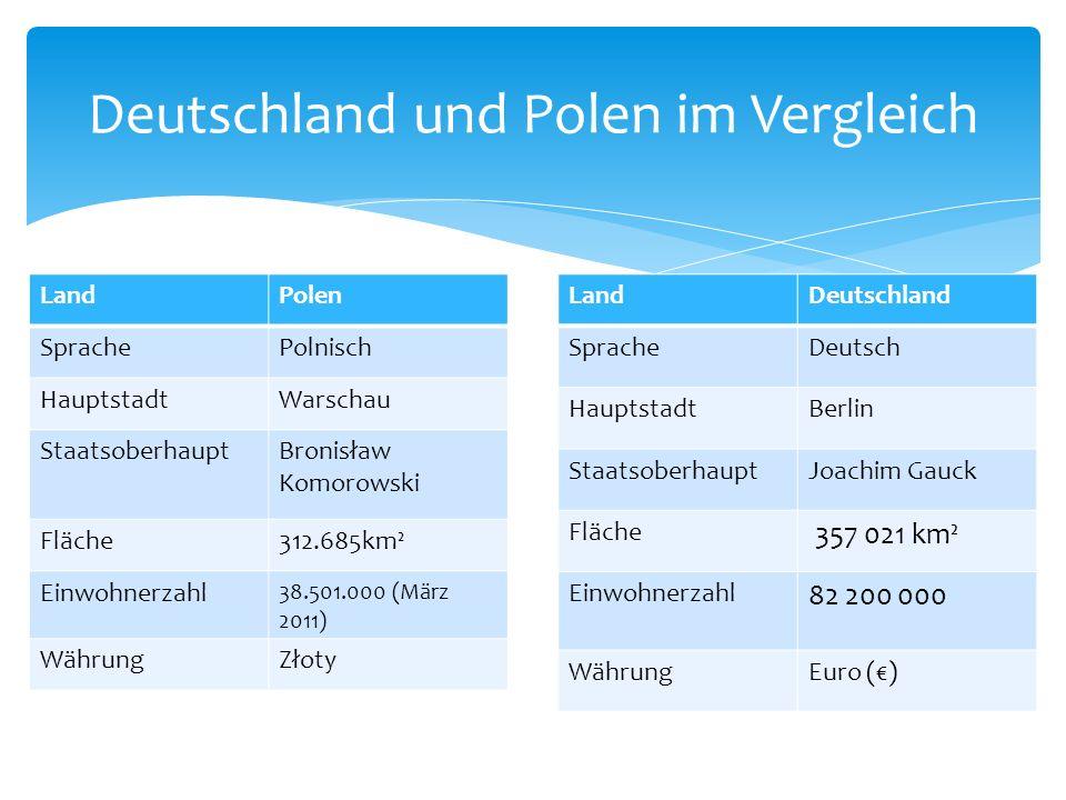 Deutschland und Polen im Vergleich