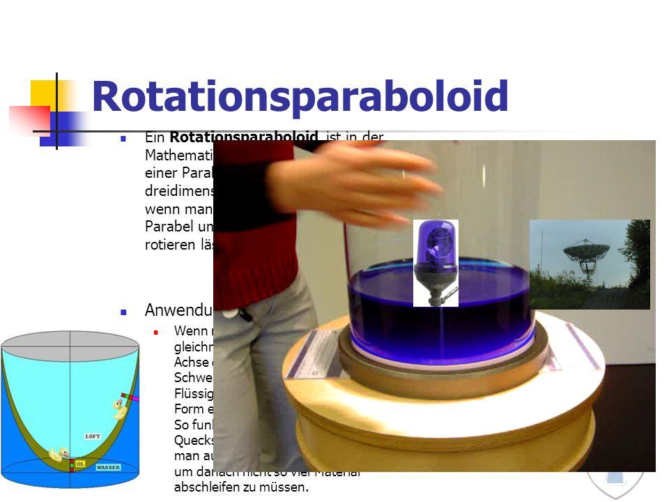 Rotationsparaboloid Anwendung
