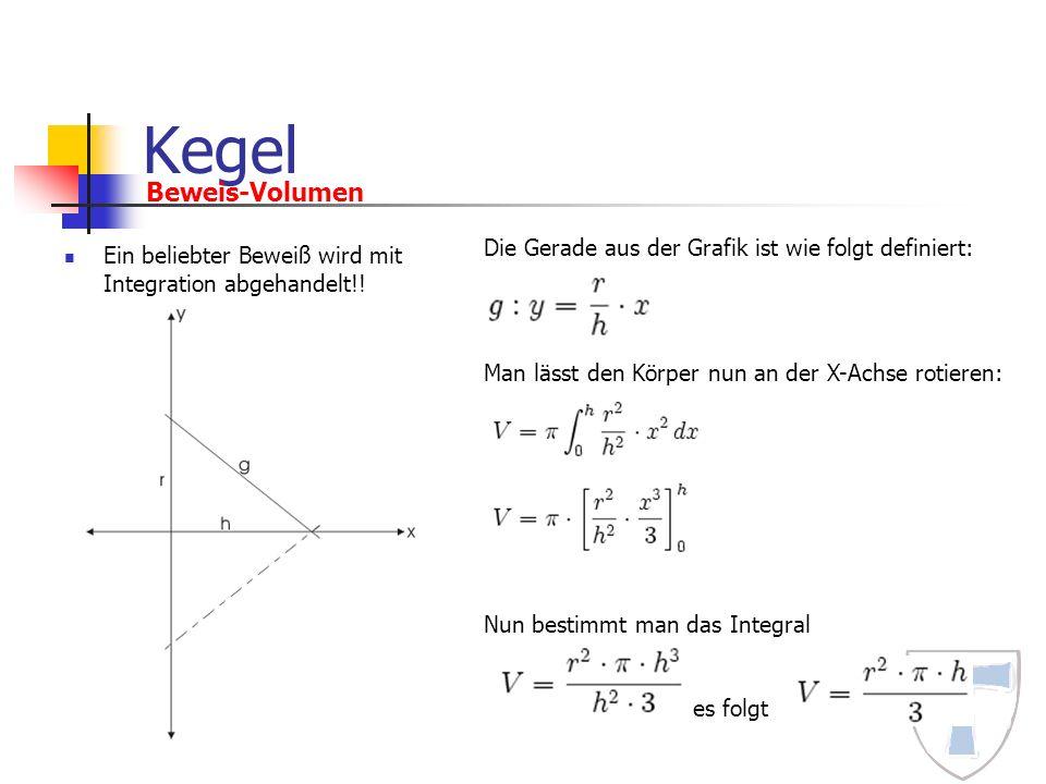 Kegel Beweis-Volumen. Die Gerade aus der Grafik ist wie folgt definiert: Man lässt den Körper nun an der X-Achse rotieren: