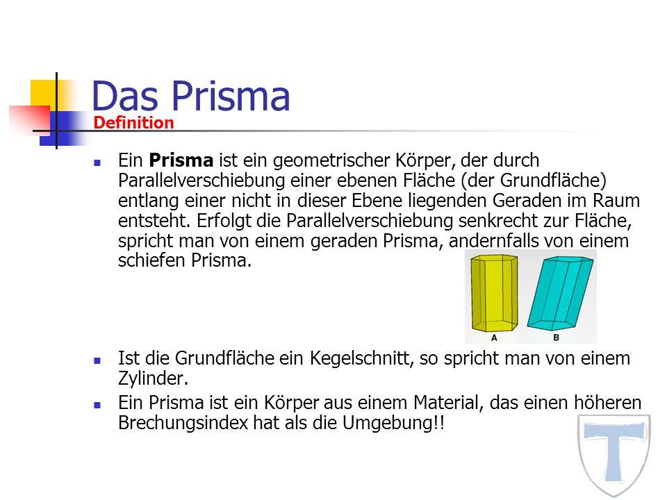 Das Prisma Definition.