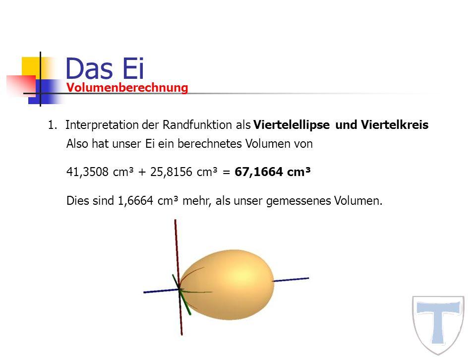Das Ei Volumenberechnung