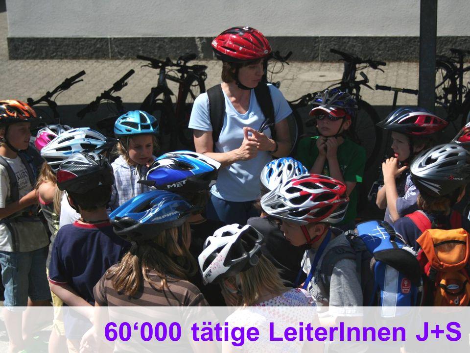 60'000 tätige LeiterInnen J+S