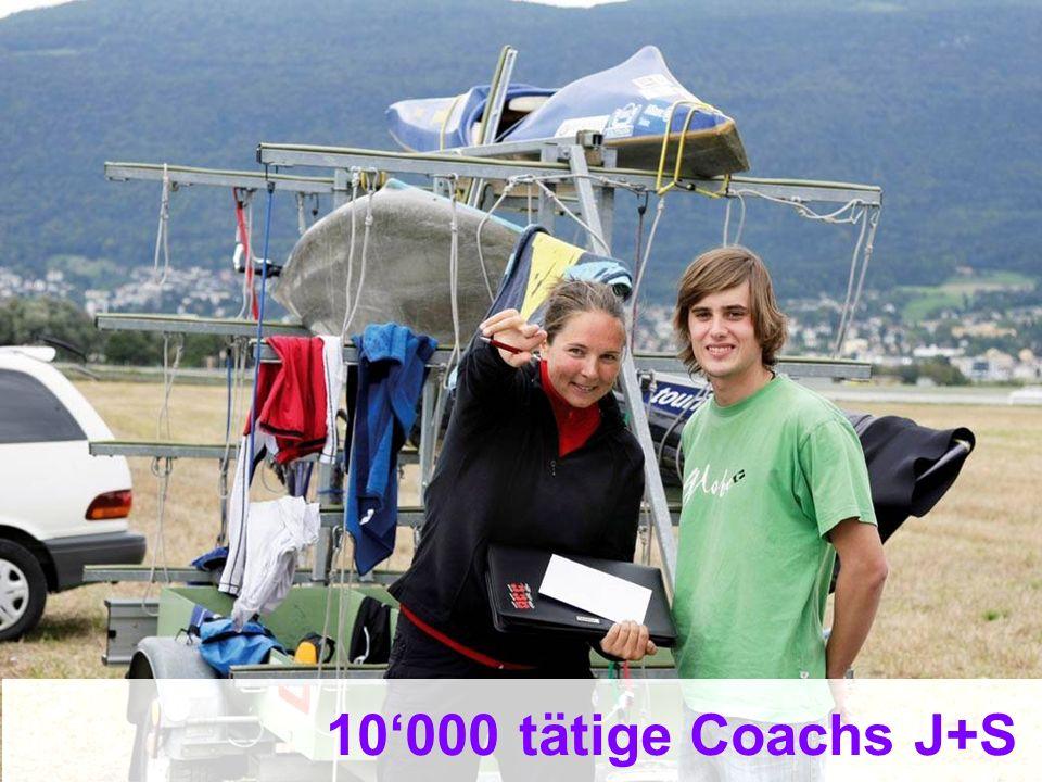 10'000 tätige Coachs J+S
