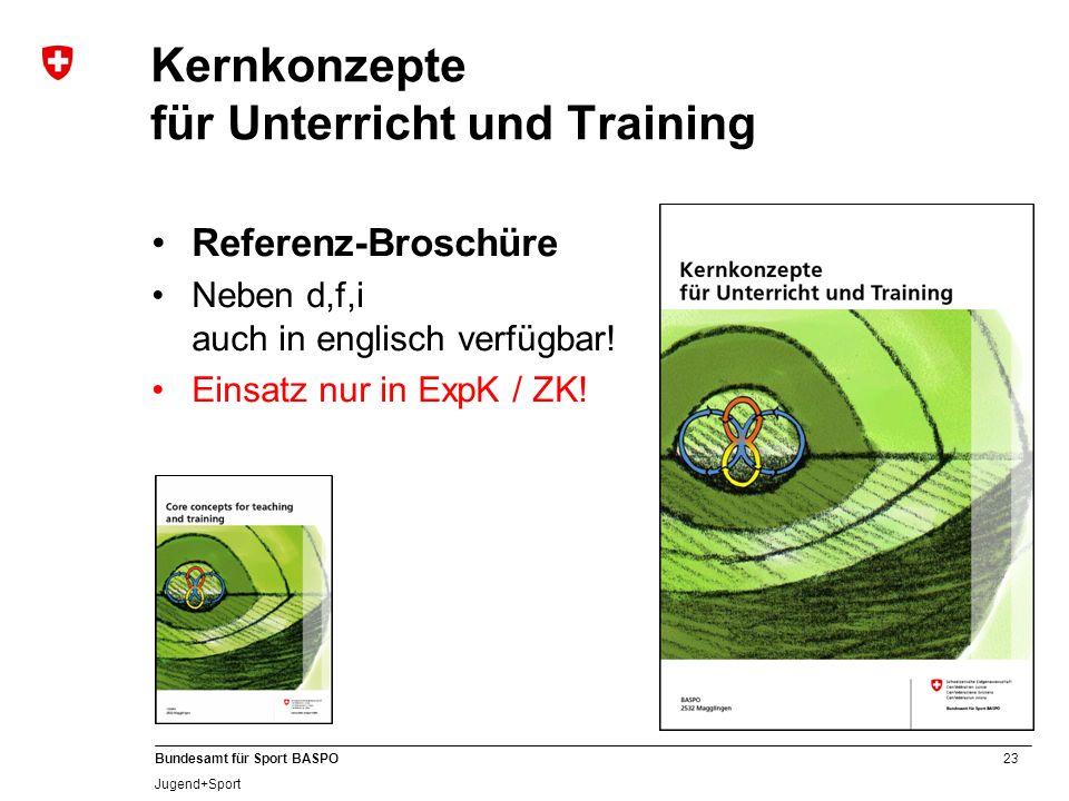 Kernkonzepte für Unterricht und Training
