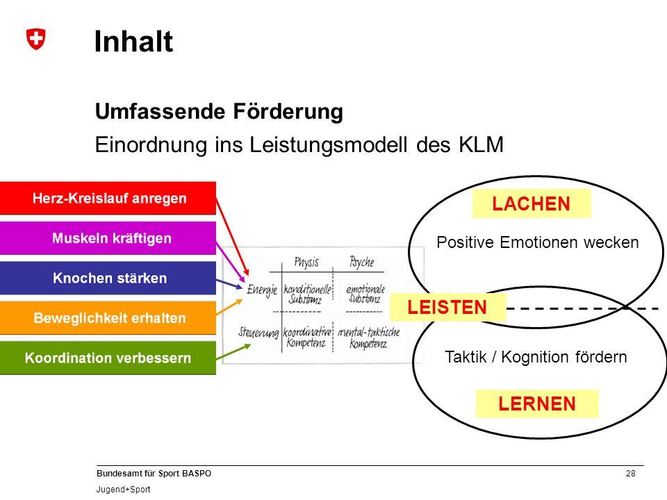 A Inhalt Umfassende Förderung Einordnung ins Leistungsmodell des KLM