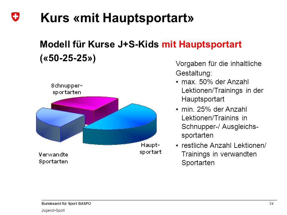 A Kurs «mit Hauptsportart» Modell für Kurse J+S-Kids mit Hauptsportart