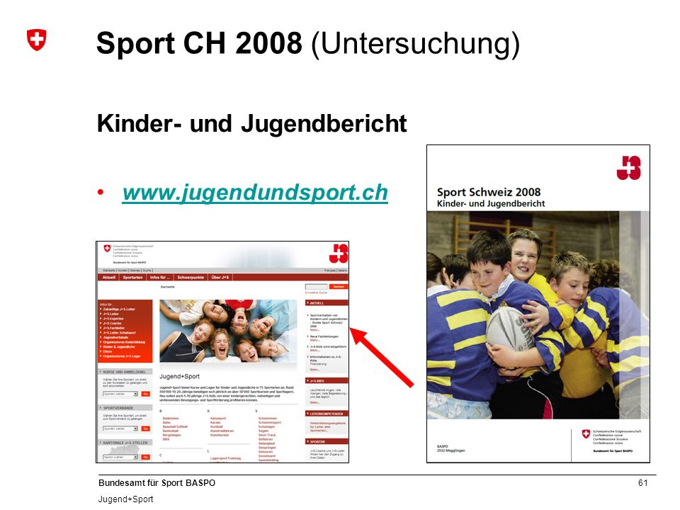 Sport CH 2008 (Untersuchung)
