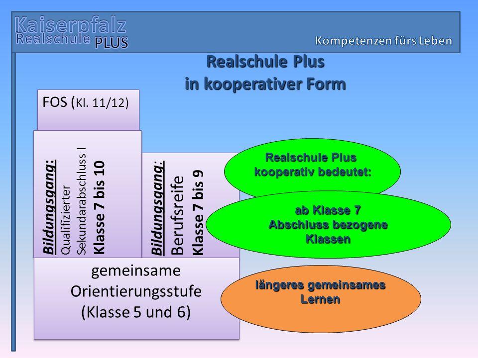 Kaiserpfalz Realschule Plus in kooperativer Form PLUS