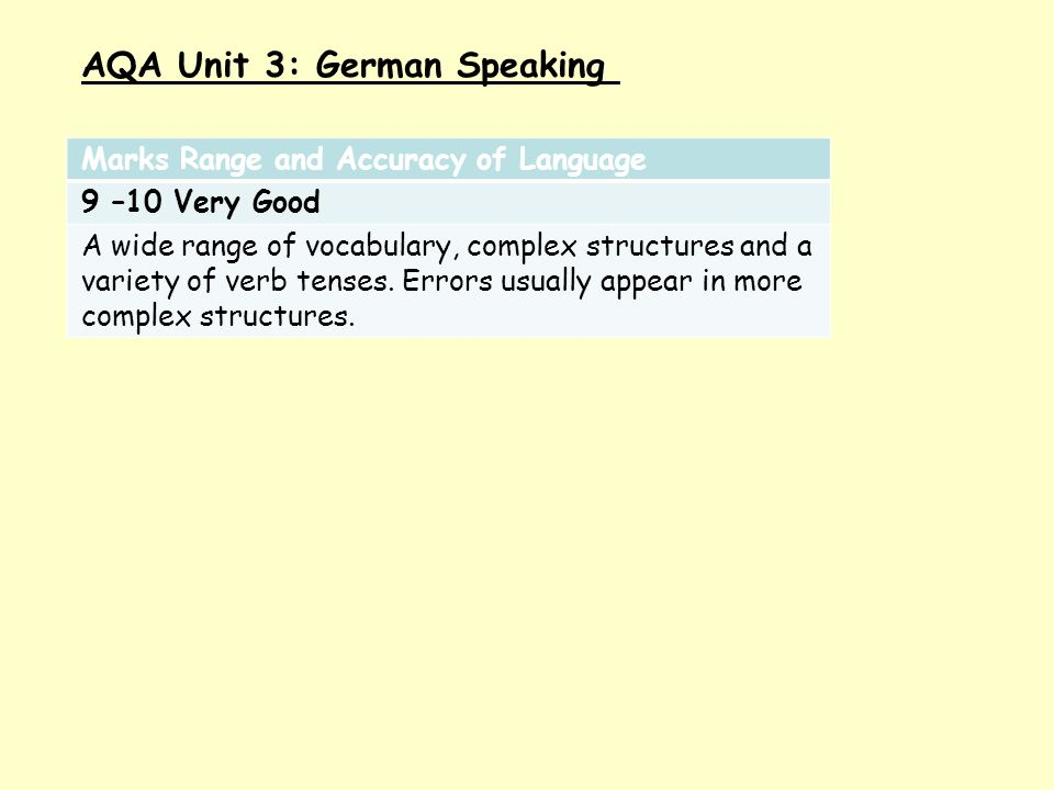 AQA Unit 3: German Speaking