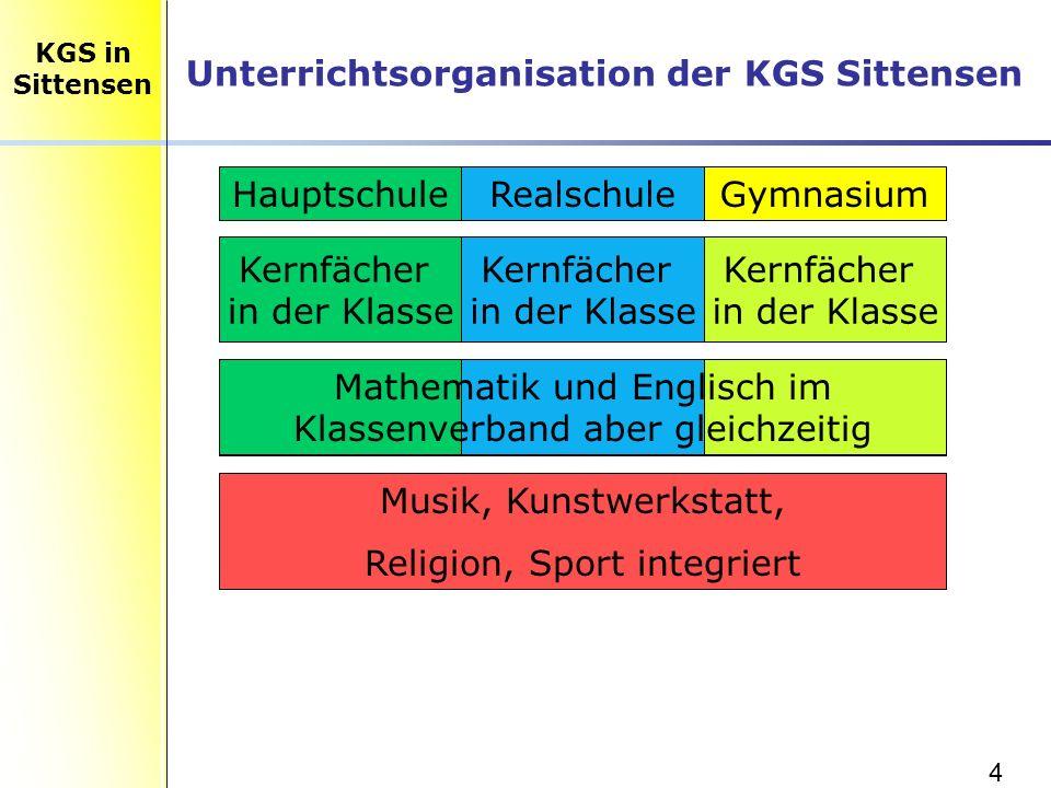 Unterrichtsorganisation der KGS Sittensen