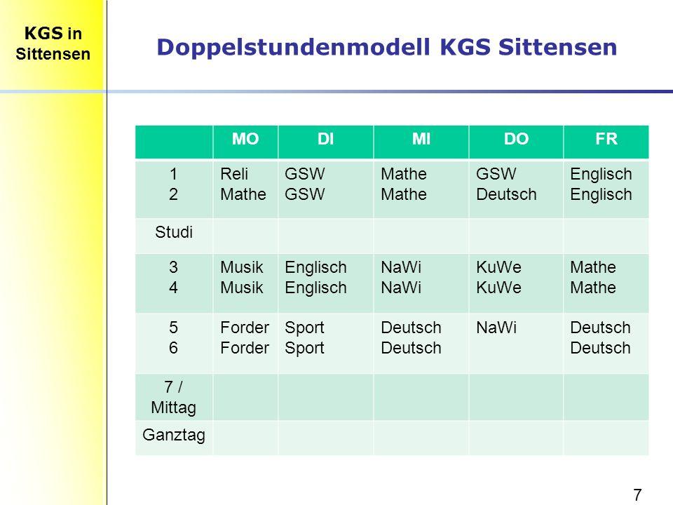 Doppelstundenmodell KGS Sittensen