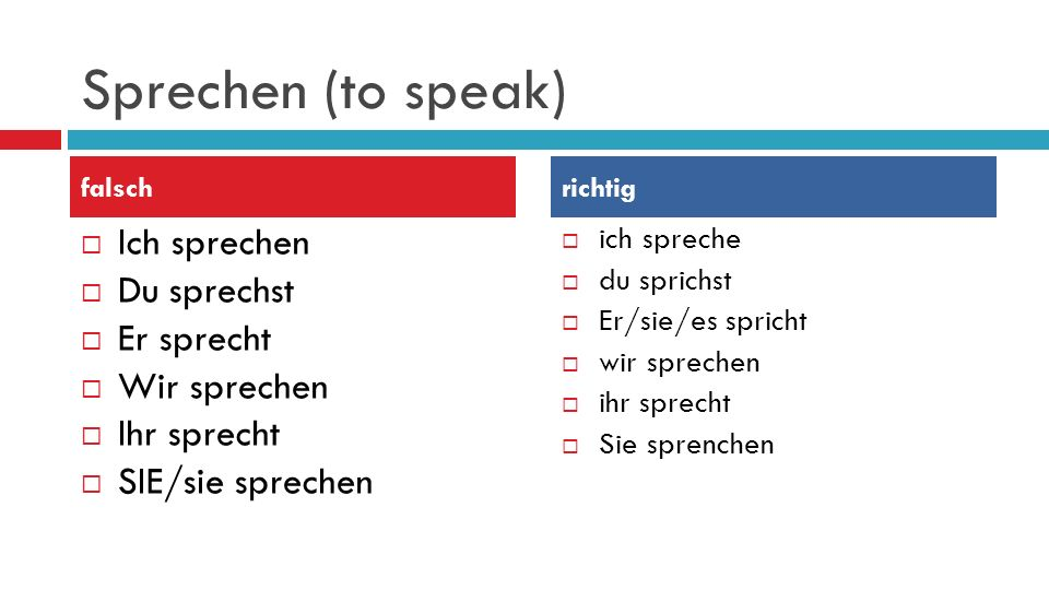 Sprechen (to speak) Ich sprechen Du sprechst Er sprecht Wir sprechen