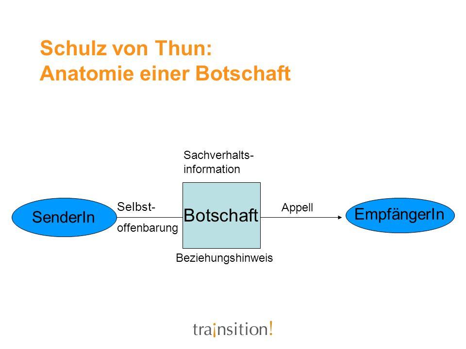 Schulz von Thun: Anatomie einer Botschaft