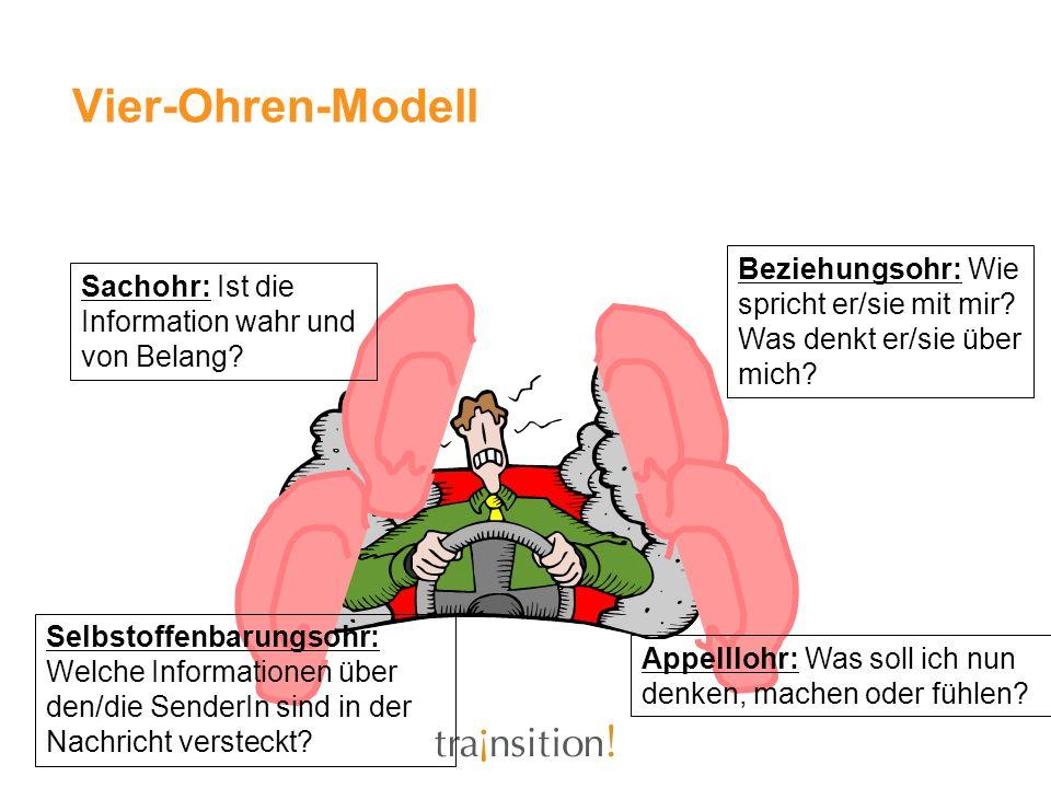 Vier-Ohren-Modell Beziehungsohr: Wie spricht er/sie mit mir Was denkt er/sie über mich Sachohr: Ist die Information wahr und von Belang