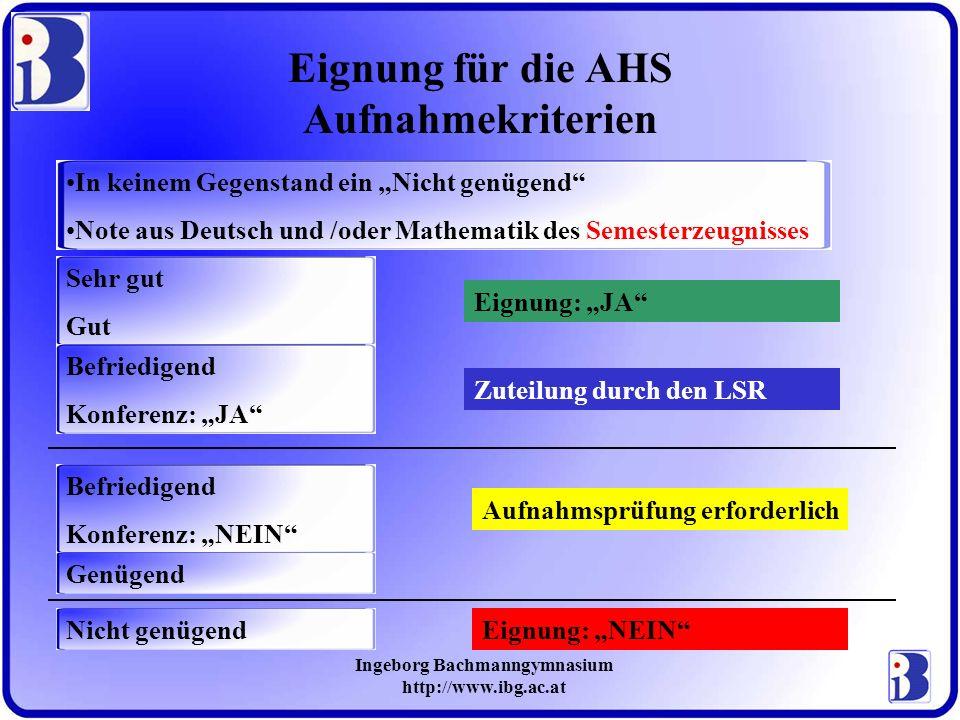 Eignung für die AHS Aufnahmekriterien