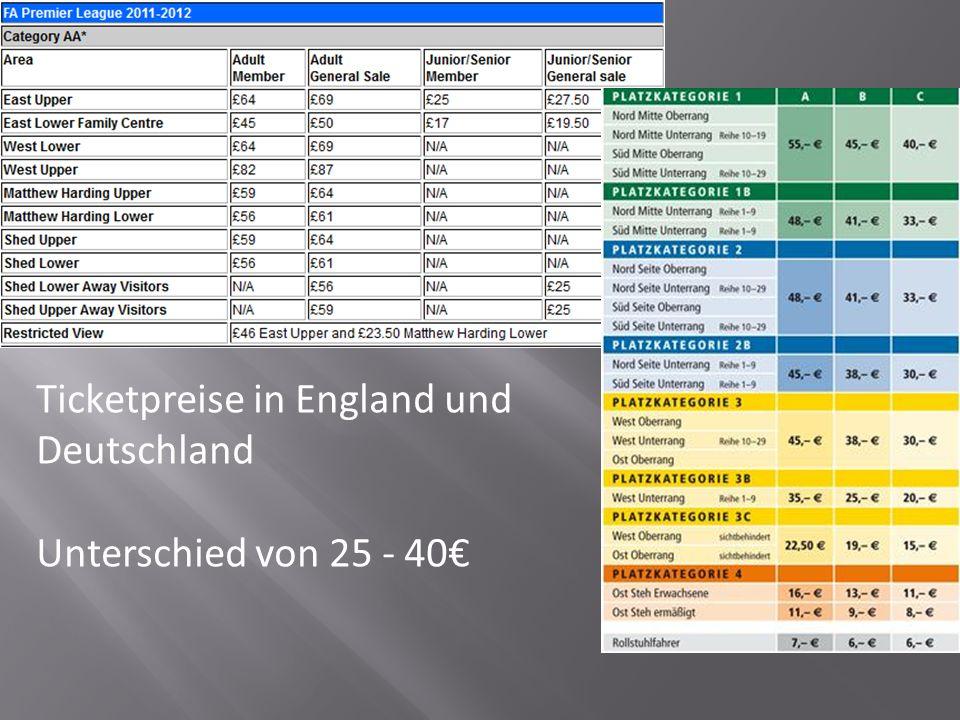 Ticketpreise in England und Deutschland