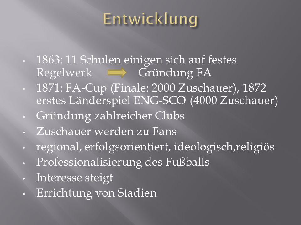 Entwicklung 1863: 11 Schulen einigen sich auf festes Regelwerk Gründung FA.