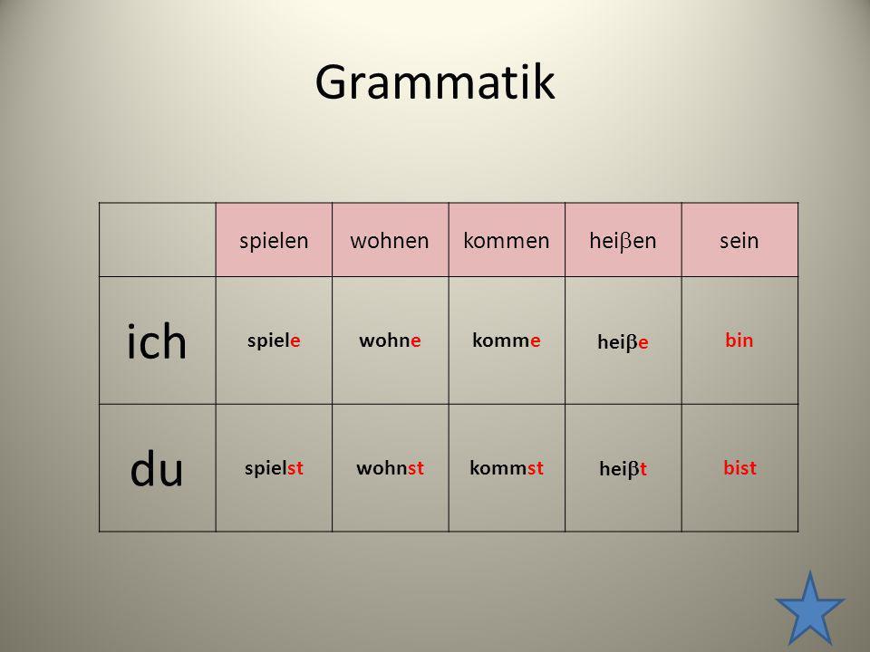 Grammatik ich du spielen wohnen kommen heien sein spiele wohne komme