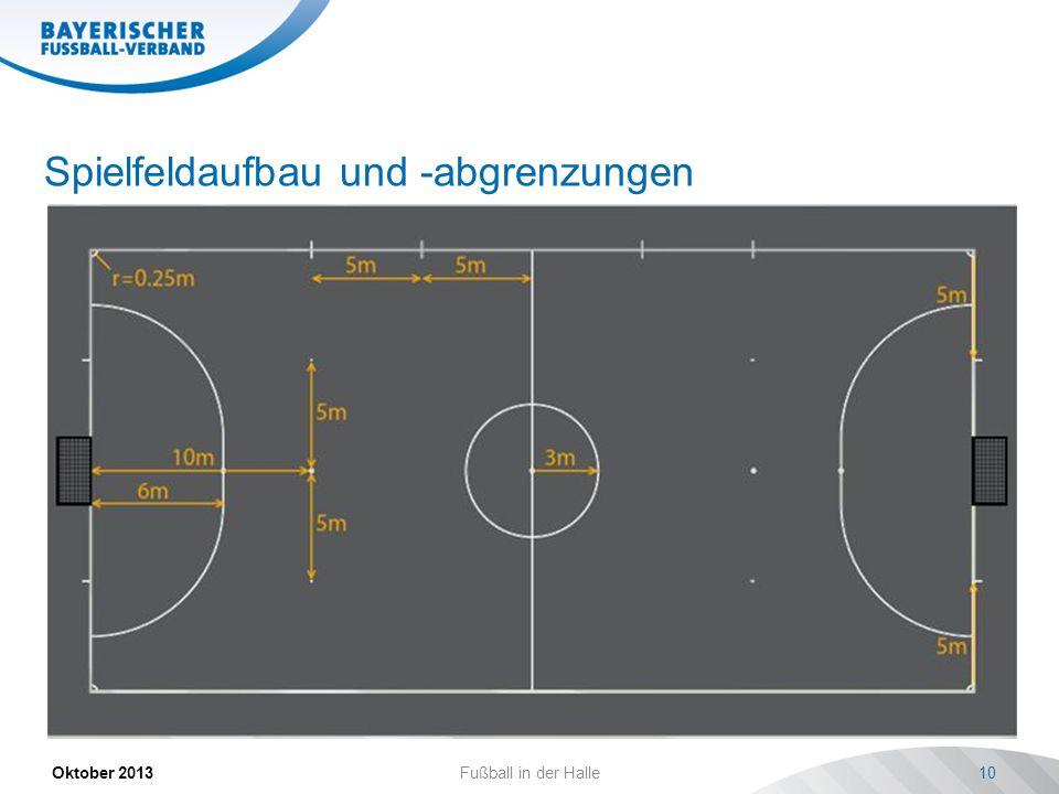 Spielfeldaufbau und -abgrenzungen