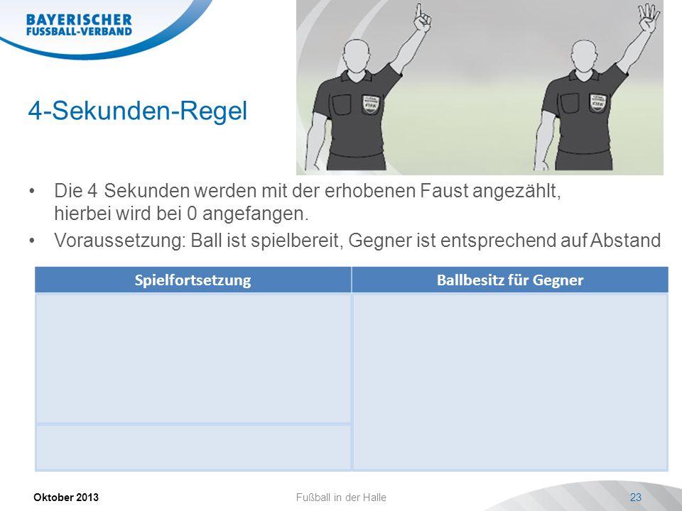 4-Sekunden-Regel Die 4 Sekunden werden mit der erhobenen Faust angezählt, hierbei wird bei 0 angefangen.