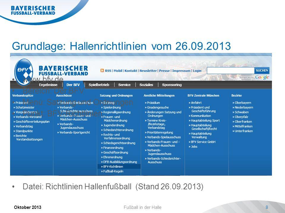 Grundlage: Hallenrichtlinien vom 26.09.2013