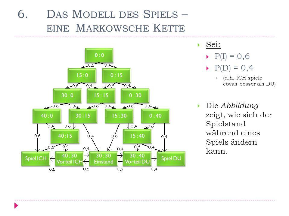 6. Das Modell des Spiels – eine Markowsche Kette