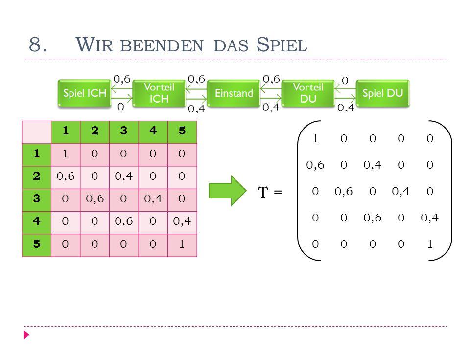 Seminar f r lak angewandte mathematik julia schallmeiner for Welche poolfolie 0 6 oder 0 8