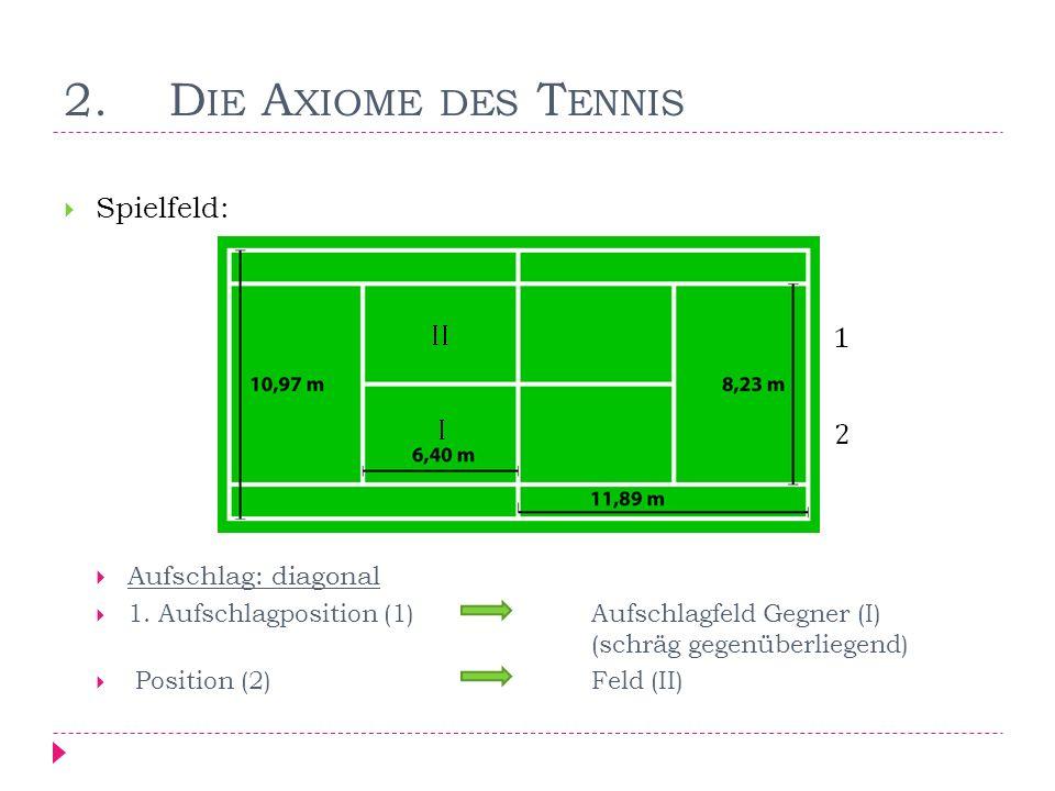 2. Die Axiome des Tennis Spielfeld: Aufschlag: diagonal