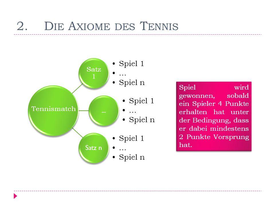 2. Die Axiome des Tennis Spiel 1 ... Spiel n Satz 1 Satz n