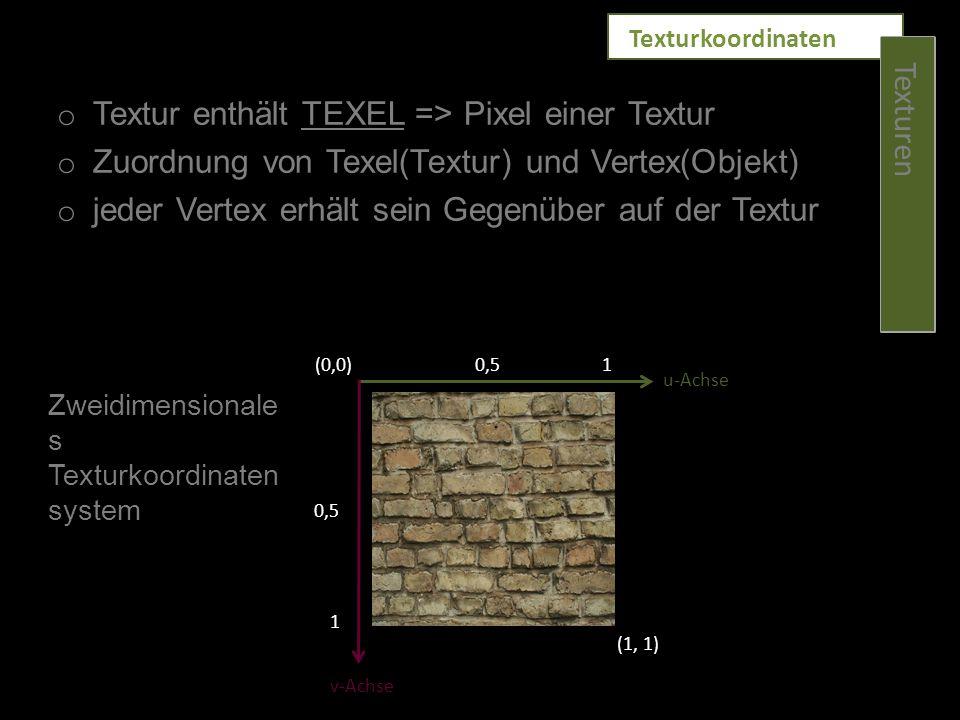 Textur enthält TEXEL => Pixel einer Textur