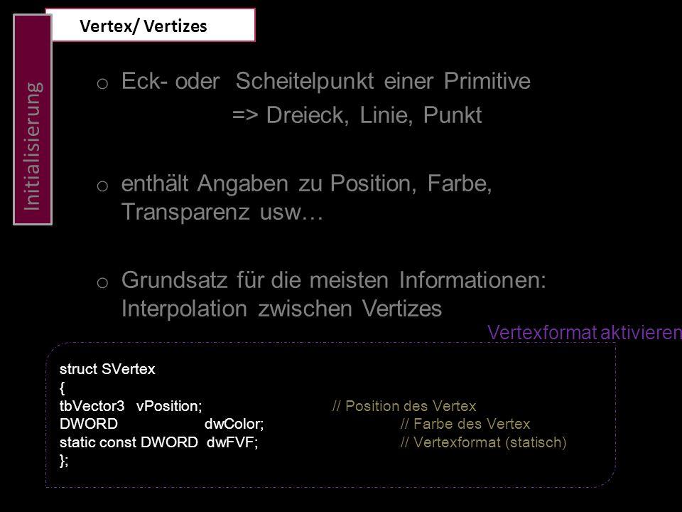Eck- oder Scheitelpunkt einer Primitive => Dreieck, Linie, Punkt