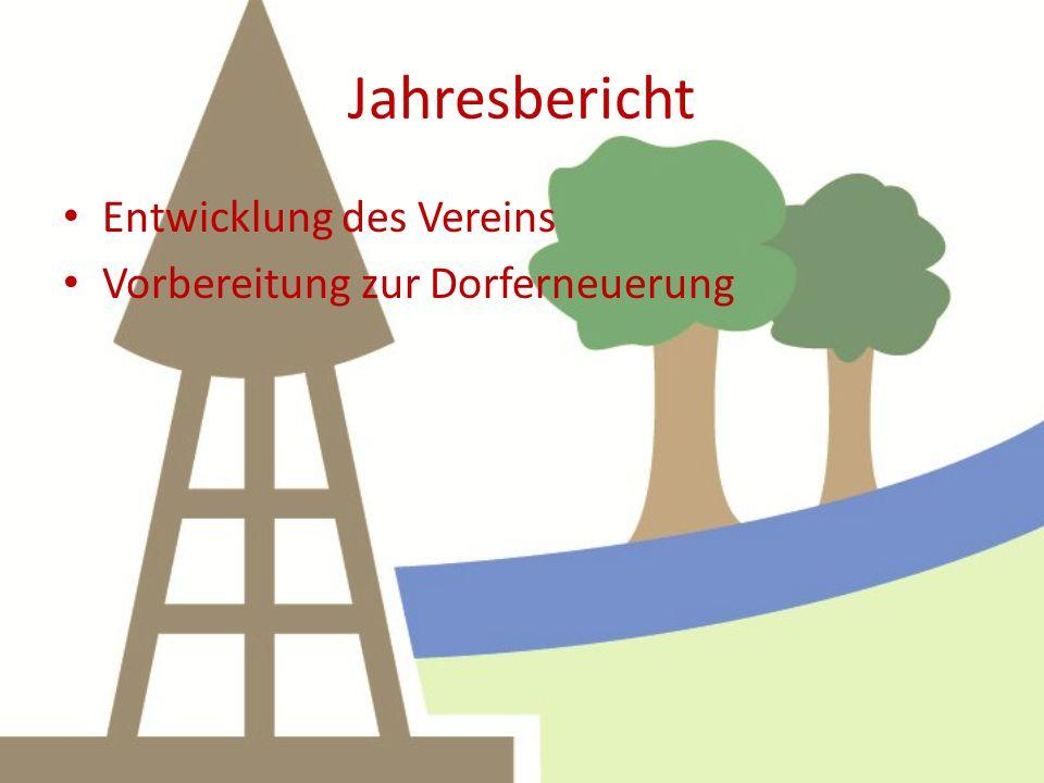 Jahresbericht Entwicklung des Vereins Vorbereitung zur Dorferneuerung