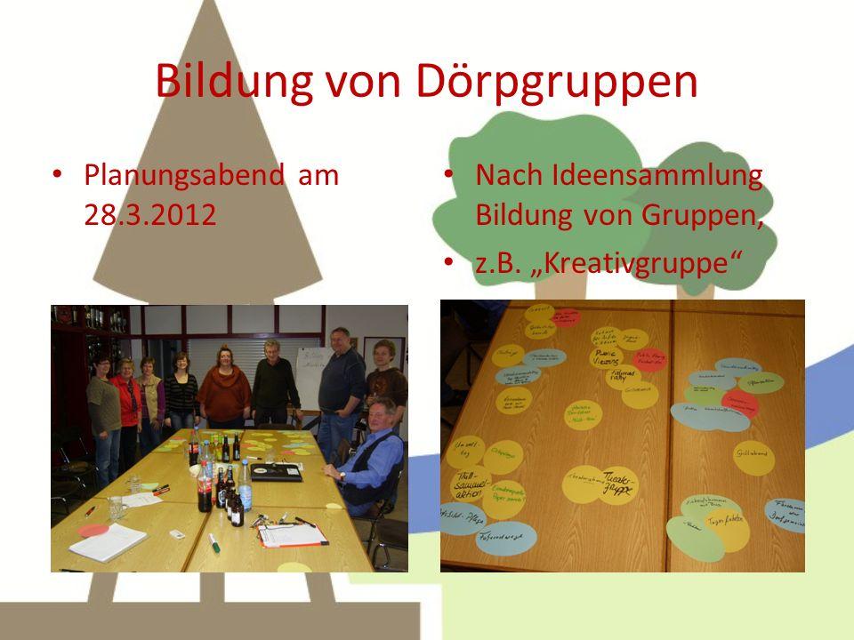 Bildung von Dörpgruppen