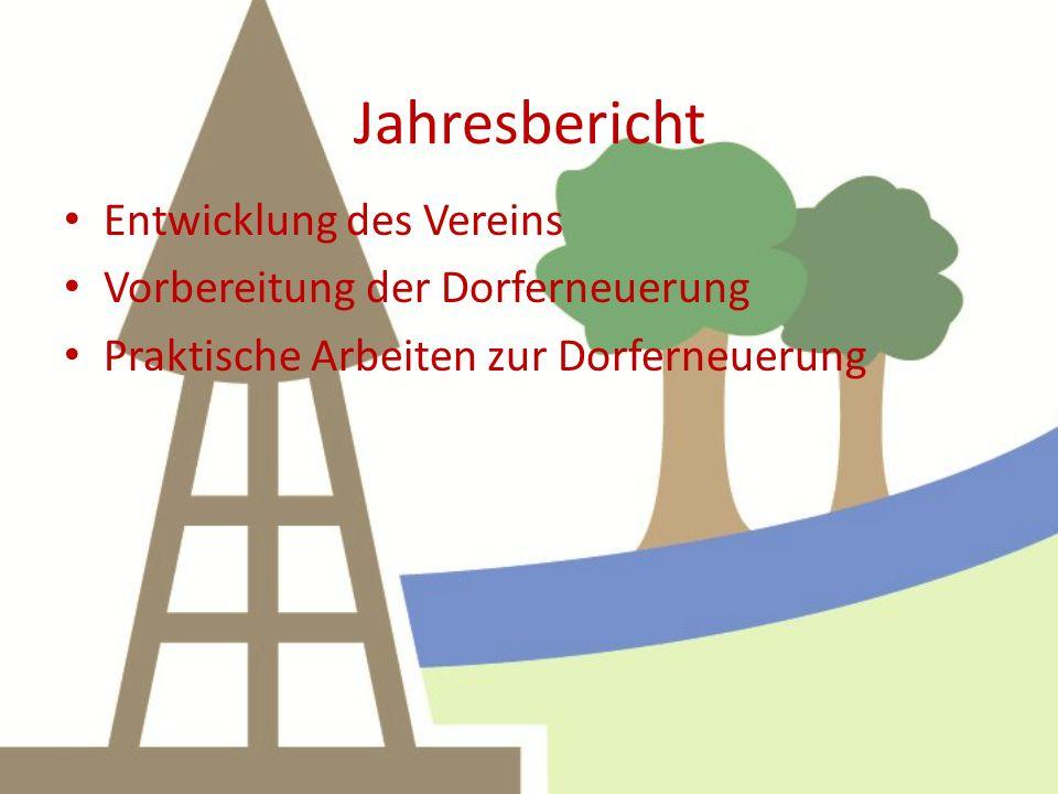 Jahresbericht Entwicklung des Vereins Vorbereitung der Dorferneuerung