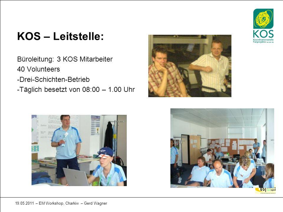 KOS – Leitstelle: Büroleitung: 3 KOS Mitarbeiter 40 Volunteers
