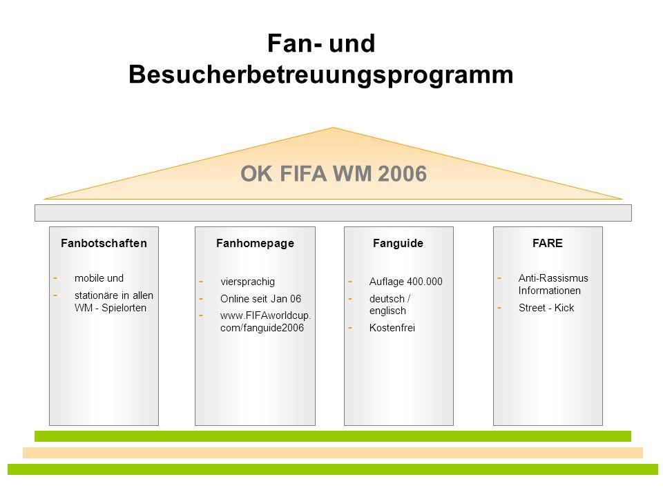 Fan- und Besucherbetreuungsprogramm