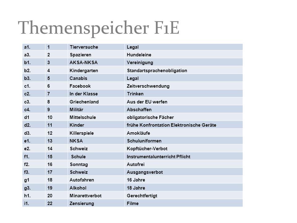 Themenspeicher F1E a1. 1 Tierversuche Legal a3. 2 Spazieren Hundeleine
