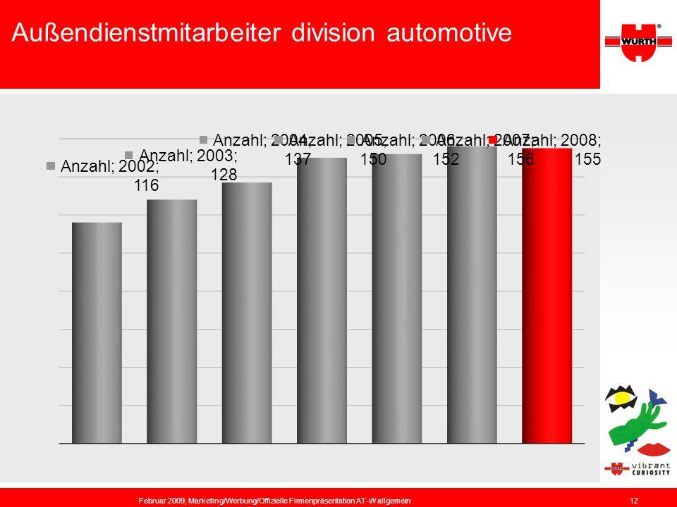 Außendienstmitarbeiter division automotive