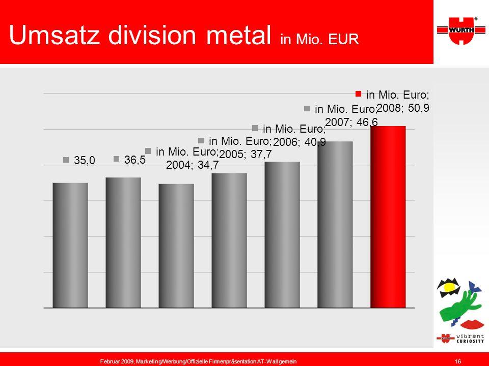 Umsatz division metal in Mio. EUR