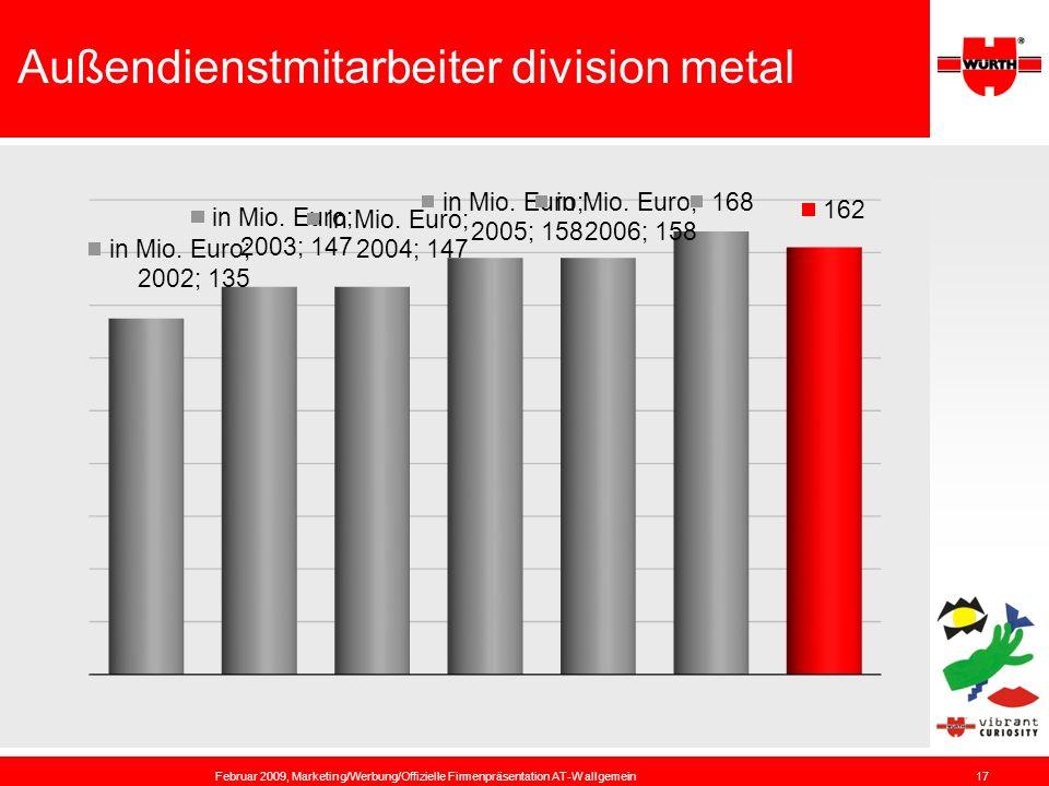 Außendienstmitarbeiter division metal