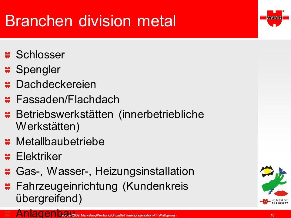 Branchen division metal