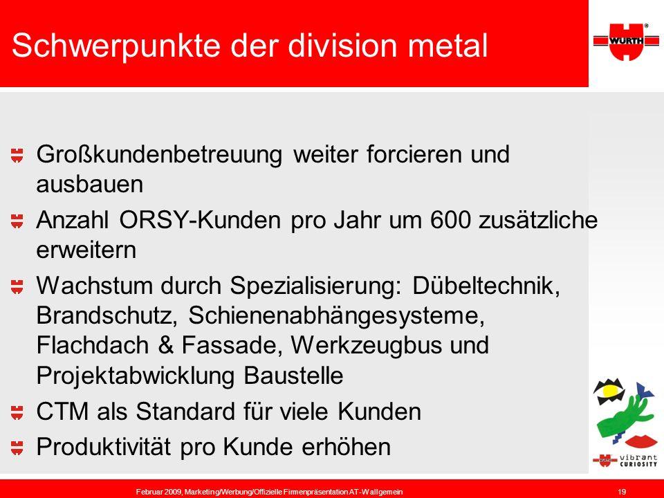 Schwerpunkte der division metal