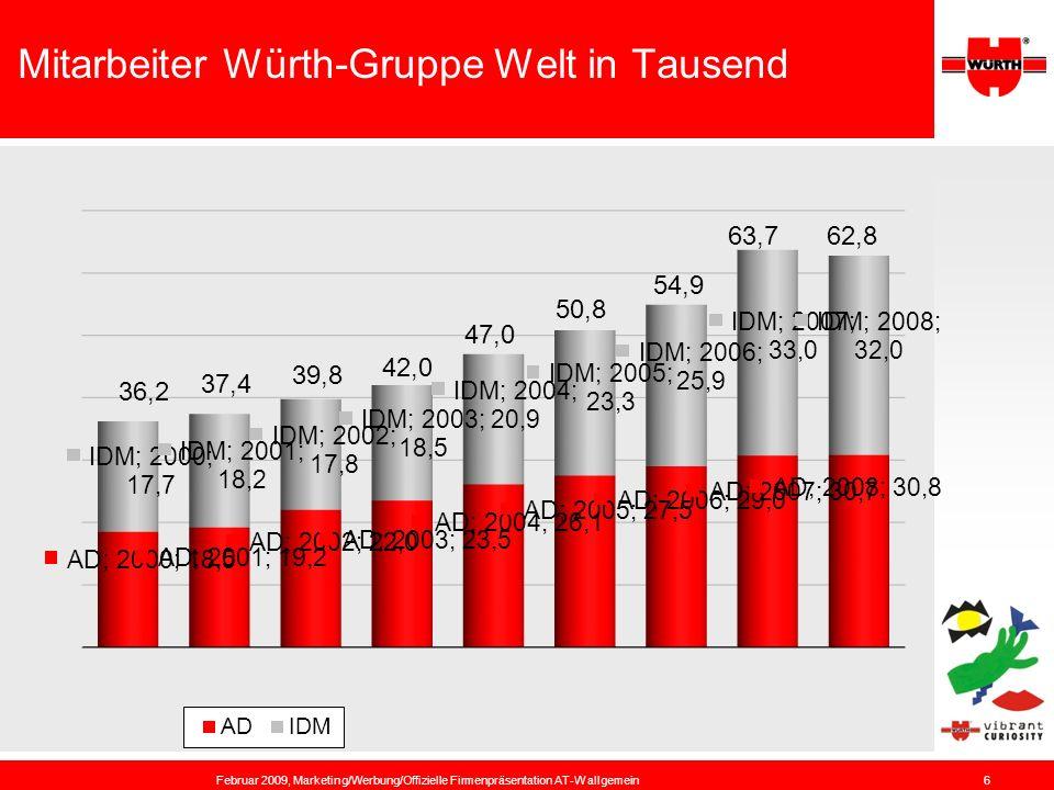 Mitarbeiter Würth-Gruppe Welt in Tausend